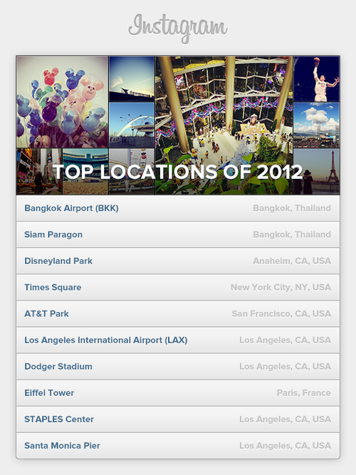 Instagram top places of 2012