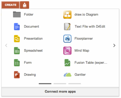 Google Drive Create menu