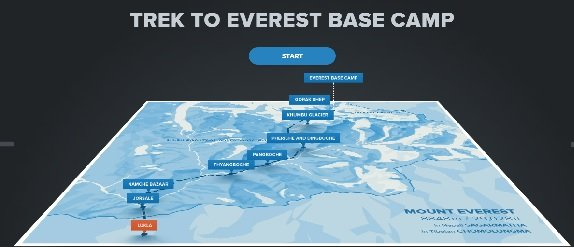 trek to everest basecamp