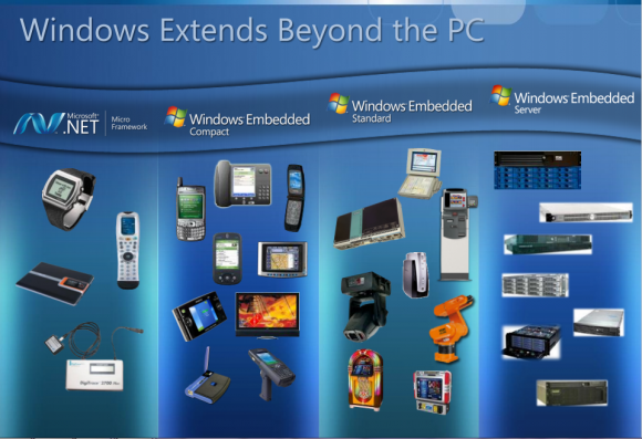 windows_embedded_compact_7-580x397