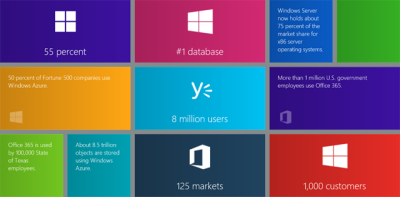 microsoft-enterprise-cloud