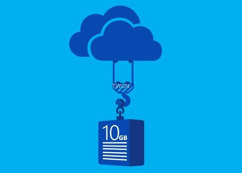 OneDrive gets 10 GB files support, faster syncing, folder ...