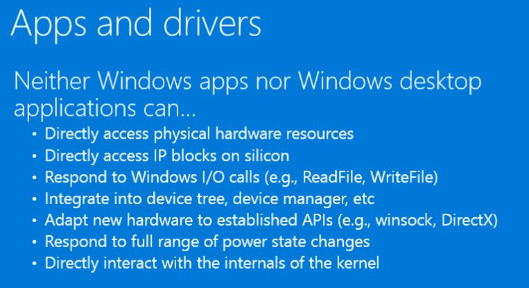 Windows Apps and Drivers
