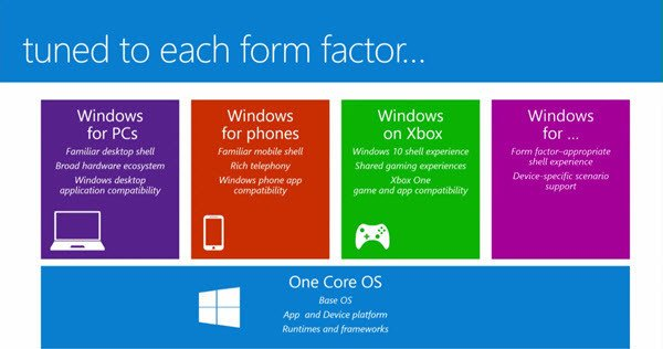 windows-10-form-factor