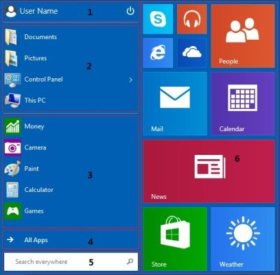 Windows RT 8.1 Start Menu.png-large