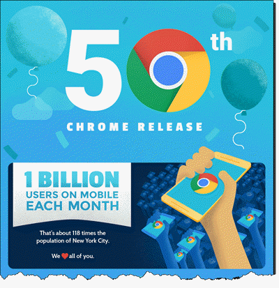 Chrome 50 Release