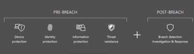 windows defender advanced threat protection 2