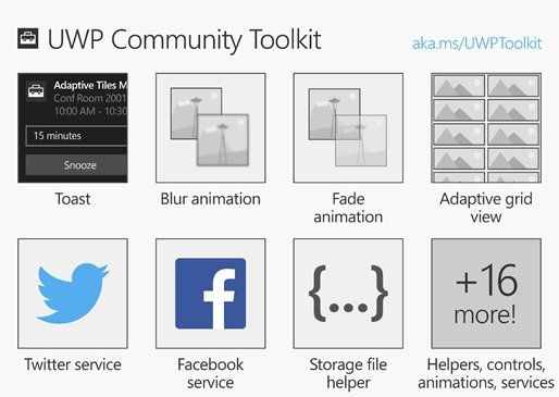 UWP Community Toolkit