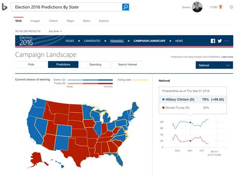 bing-elections-experience