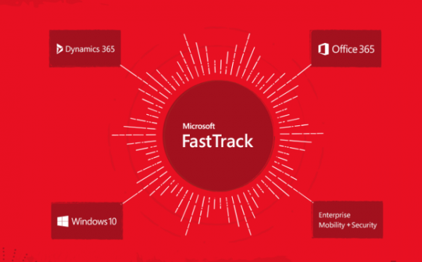 Fast Track for Windows 10