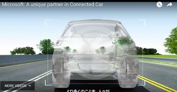 IP licensing for connected cars