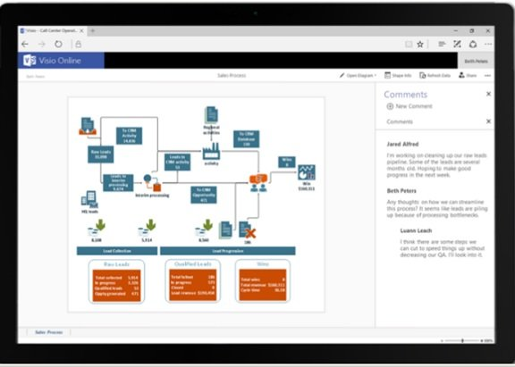 Visio Online lets you access your Visio diagrams from