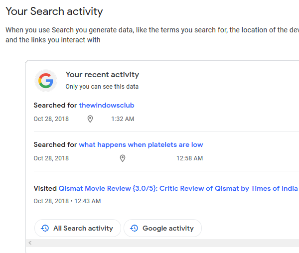 Your search activity
