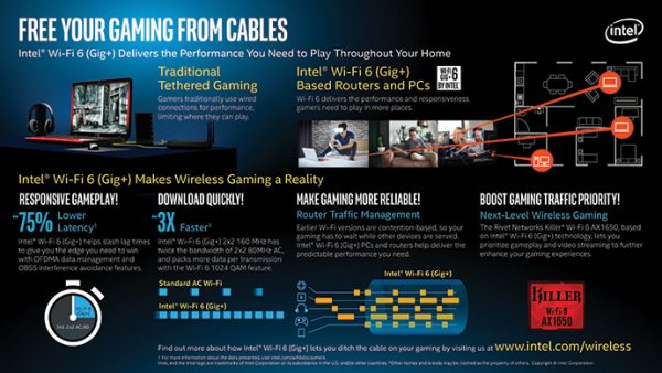 Intel 9th Gen H Series Infographics