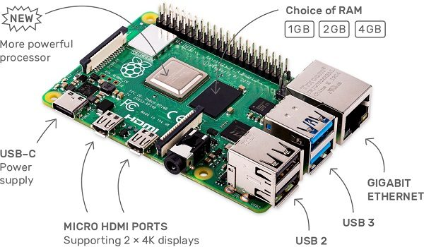 Raspberry Pi 4 announced officially; available starting $35