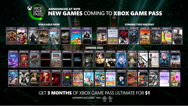 Xbox Games Pass for PC