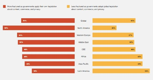 Cybersecurity PwC CEO Poll