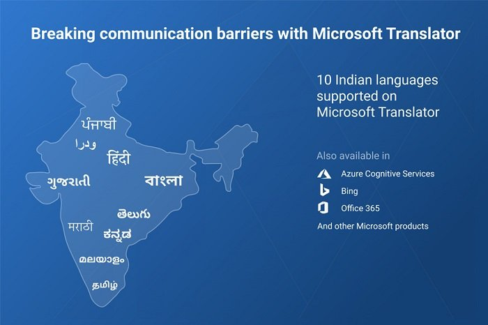 Microsoft translator Indian language