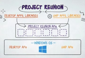 Windows 10 Project Reunion