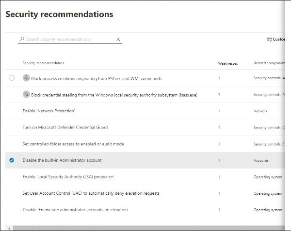Microsoft Secure Score for Devices