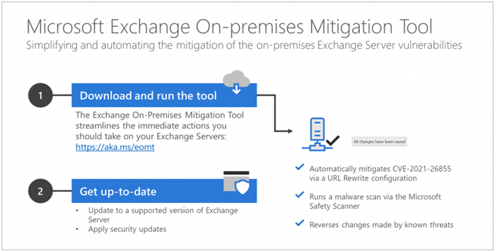 automatically mitigate CVE-2021-26855 on any Exchange server